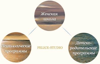 Программы Женской Школы Елены Легентовой